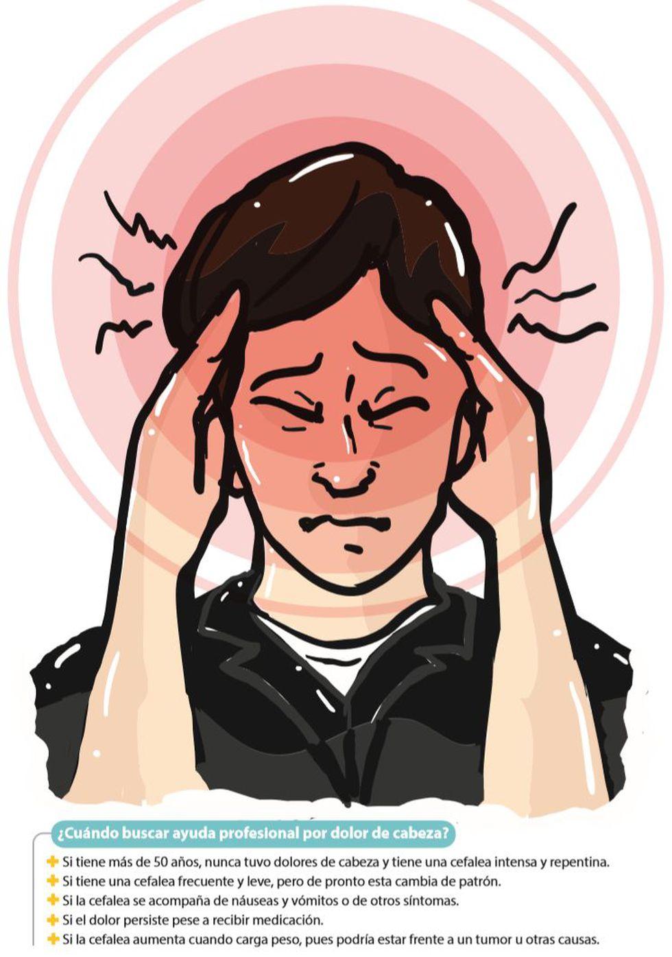 Dolor de cabeza fuerte y náuseas