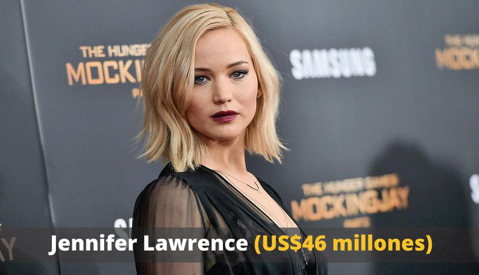 Jennifer Lawrence, la actriz mejor pagada del mundo por segundo año consecutivo. (AP)