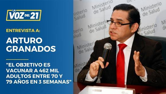 Arturo Granados