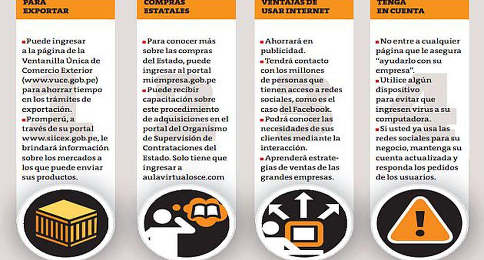 Infórmate sobre las herramientas que hay en Internet para desarrollar tu actividad. (Perú21)