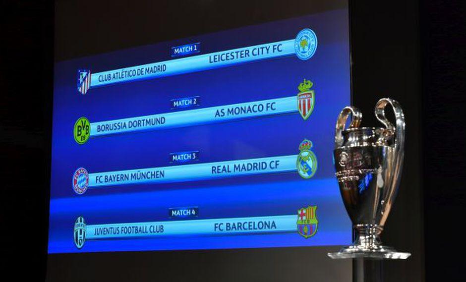 Champions League: Así quedaron las llaves de cuartos de ...